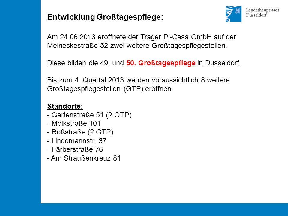 Entwicklung Großtagespflege: Am 24.06.2013 eröffnete der Träger Pi-Casa GmbH auf der Meineckestraße 52 zwei weitere Großtagespflegestellen.