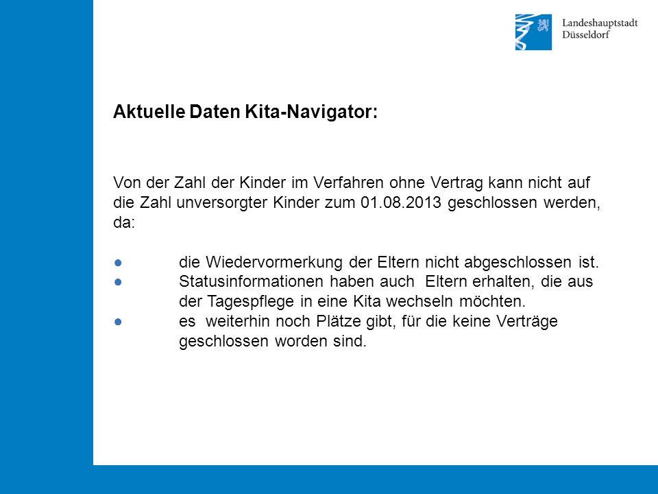 Aktuelle Daten Kita-Navigator: Von der Zahl der Kinder im Verfahren ohne Vertrag kann nicht auf die Zahl unversorgter Kinder zum 01.08.2013 geschlossen werden, da: ● die Wiedervormerkung der Eltern nicht abgeschlossen ist.