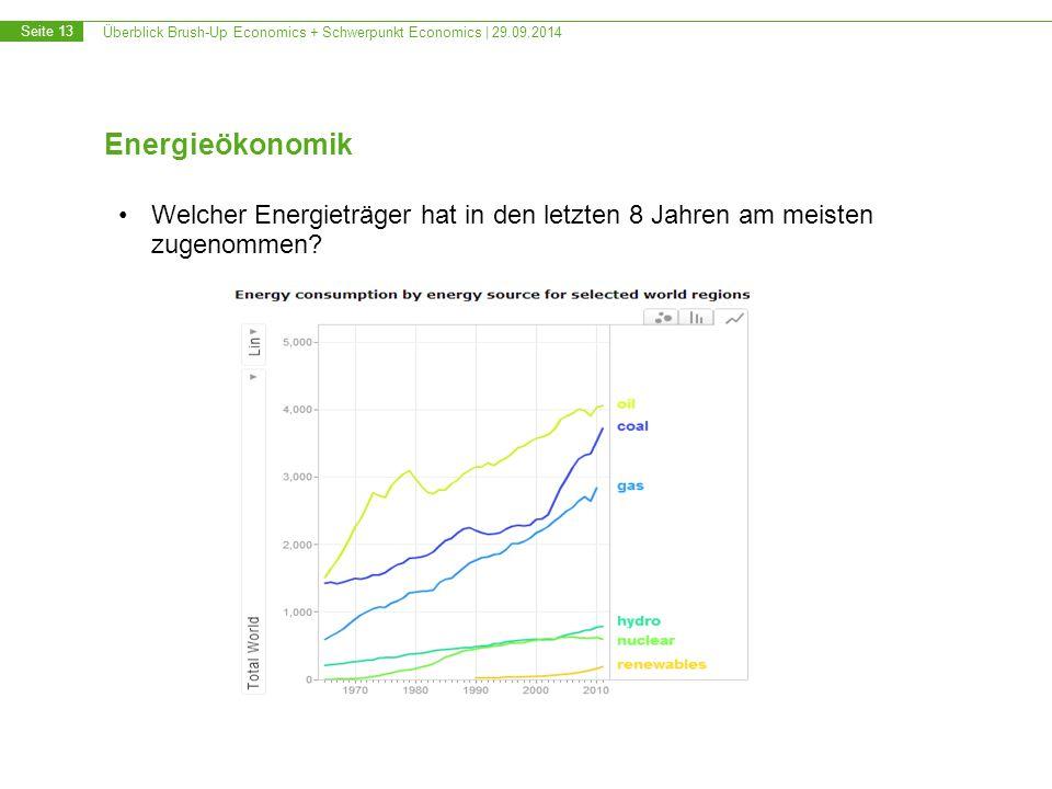 Überblick Brush-Up Economics + Schwerpunkt Economics | 29.09.2014 Seite 13 Energieökonomik Welcher Energieträger hat in den letzten 8 Jahren am meiste