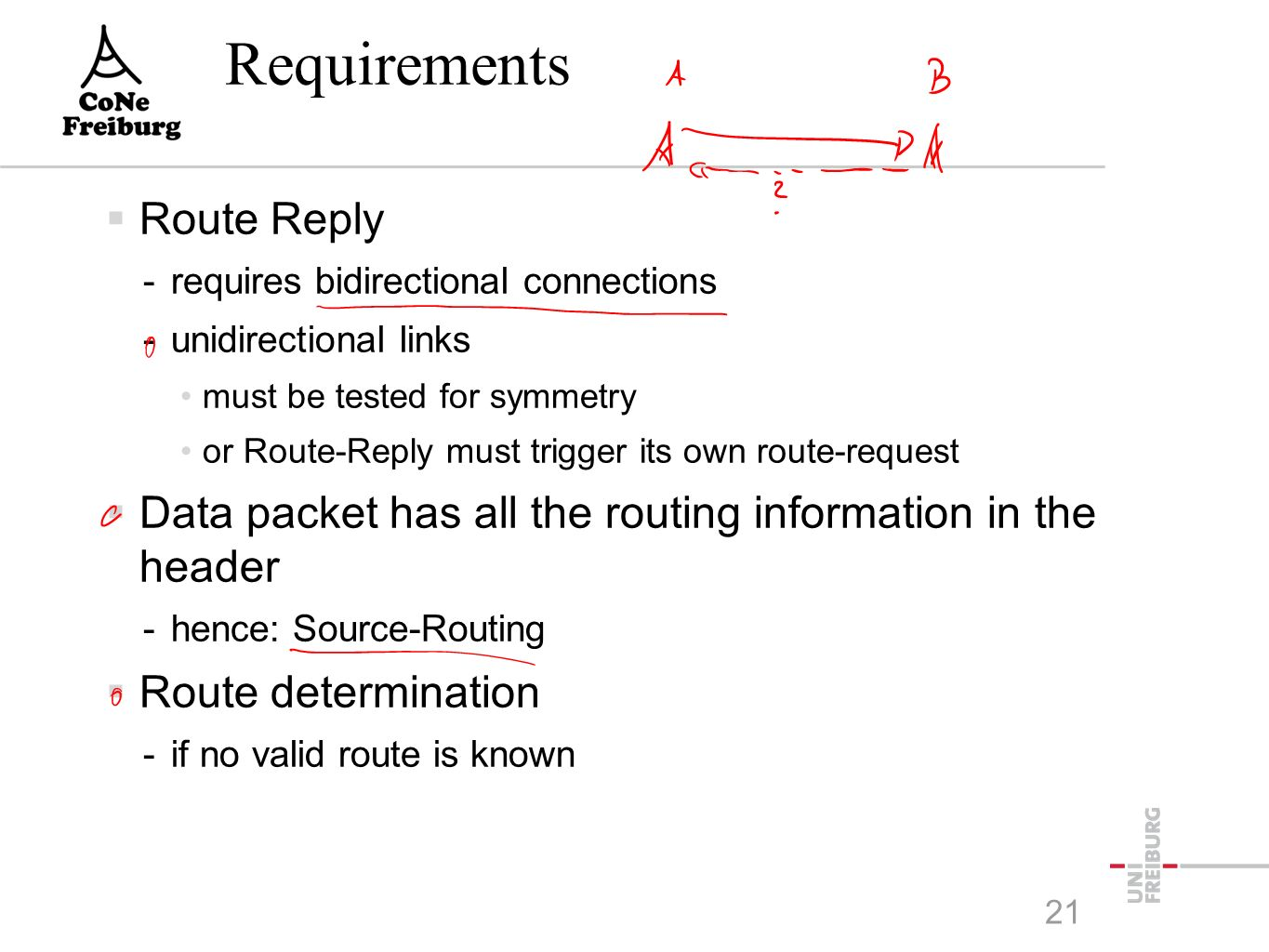 Requirements  Route Reply -requires bidirectional connections -unidirectional links must be tested for symmetry or Route-Reply must trigger its own route-request  Data packet has all the routing information in the header -hence: Source-Routing  Route determination -if no valid route is known 21