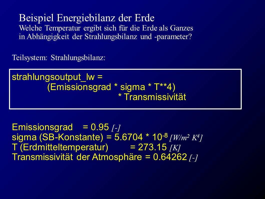 Beispiel Energiebilanz der Erde Welche Temperatur ergibt sich für die Erde als Ganzes in Abhängigkeit der Strahlungsbilanz und -parameter.