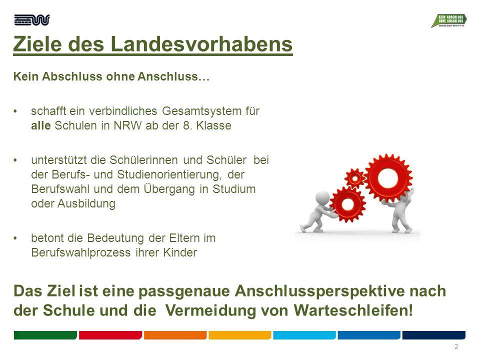 Ziele des Landesvorhabens Kein Abschluss ohne Anschluss… schafft ein verbindliches Gesamtsystem für alle Schulen in NRW ab der 8. Klasse unterstützt d