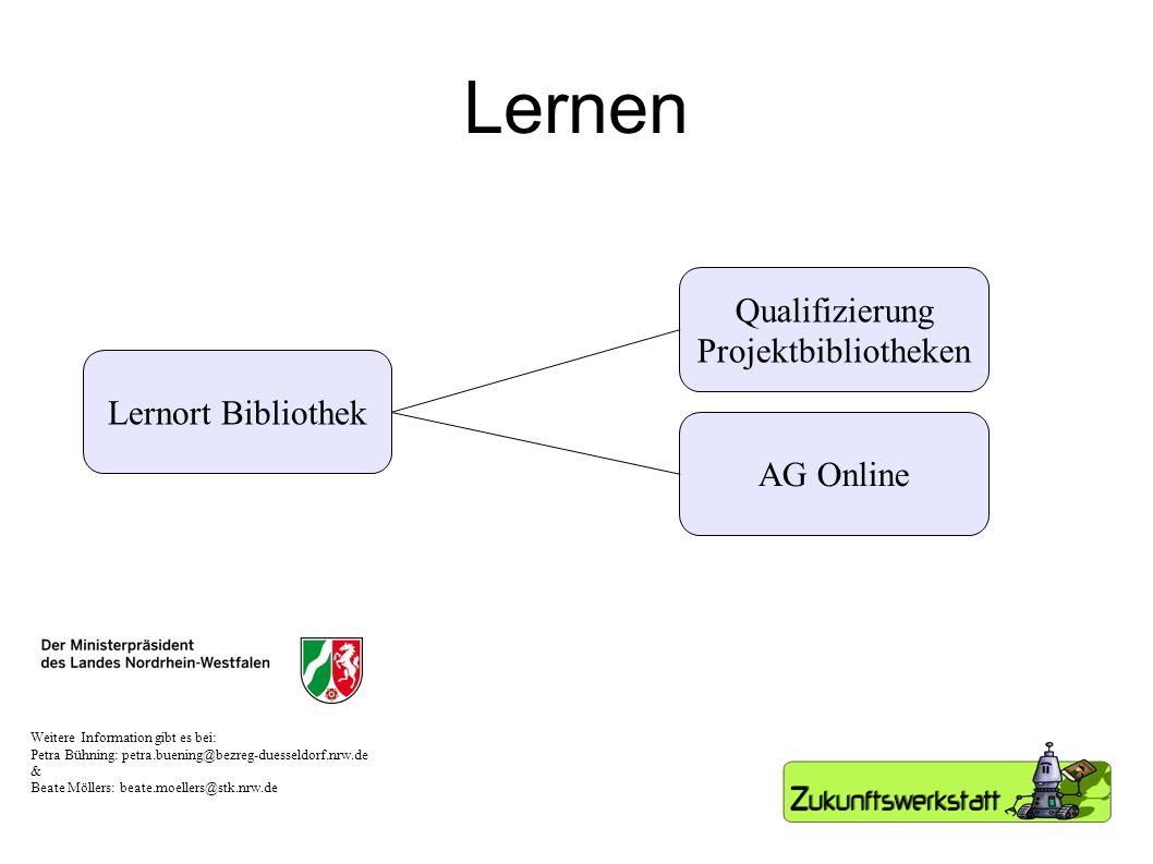 Lernen Lernort Bibliothek Qualifizierung Projektbibliotheken AG Online Weitere Information gibt es bei: Petra Bühning: petra.buening@bezreg-duesseldor