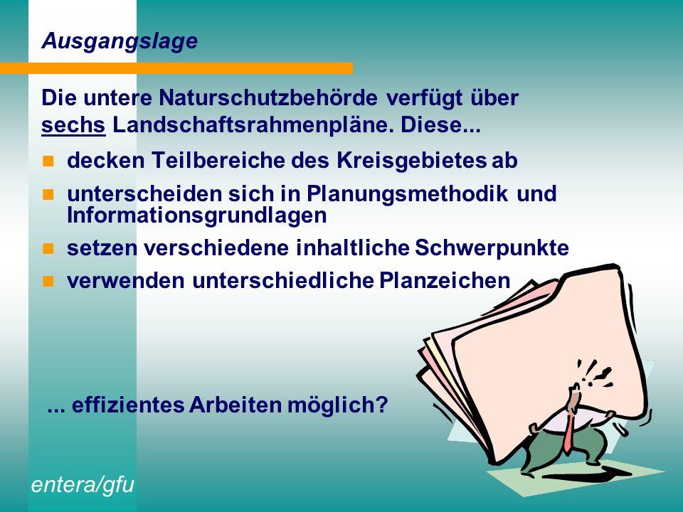 Digitaler Landschaftsrahmenplan Landkreis Uckermark gefördert von: bearbeitet von: