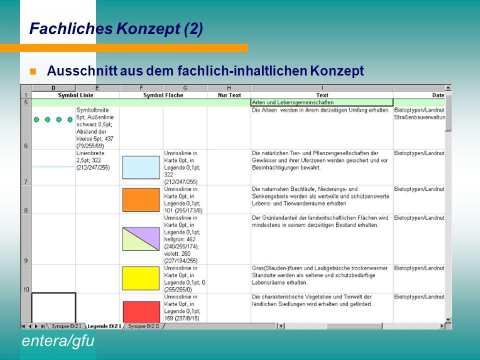 entera/gfu Fachliches Konzept (2) Ausschnitt aus dem fachlich-inhaltlichen Konzept