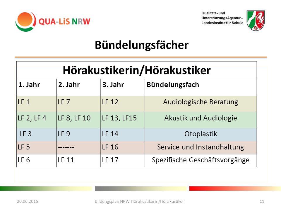 Bündelungsfächer 20.06.2016Bildungsplan NRW Hörakustikerin/Hörakustiker11 Hörakustikerin/Hörakustiker 1.