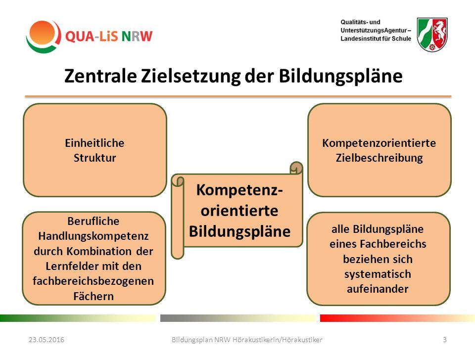 Zentrale Zielsetzung der Bildungspläne Kompetenz- orientierte Bildungspläne Einheitliche Struktur Berufliche Handlungskompetenz durch Kombination der Lernfelder mit den fachbereichsbezogenen Fächern alle Bildungspläne eines Fachbereichs beziehen sich systematisch aufeinander Kompetenzorientierte Zielbeschreibung 23.05.2016Bildungsplan NRW Hörakustikerin/Hörakustiker3