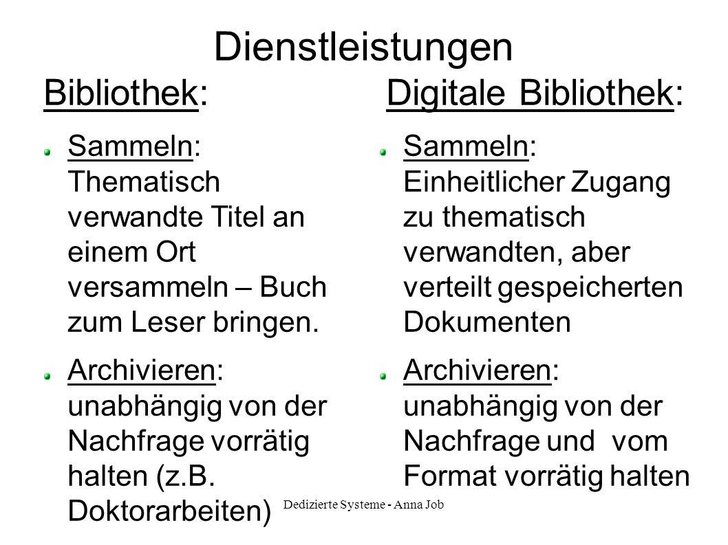 Dedizierte Systeme - Anna Job Dienstleistungen Bibliothek: Digitale Bibliothek: Sammeln: Thematisch verwandte Titel an einem Ort versammeln – Buch zum