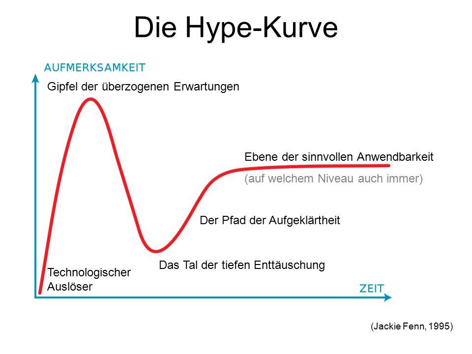 Die Hype-Kurve Technologischer Auslöser Gipfel der überzogenen Erwartungen Das Tal der tiefen Enttäuschung Der Pfad der Aufgeklärtheit Ebene der sinnvollen Anwendbarkeit (auf welchem Niveau auch immer) (Jackie Fenn, 1995)