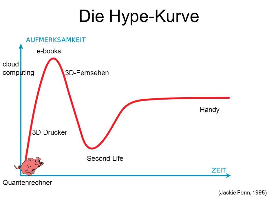 Die Hype-Kurve (Jackie Fenn, 1995) cloud computing e-books 3D-Drucker 3D-Fernsehen Handy Second Life Quantenrechner
