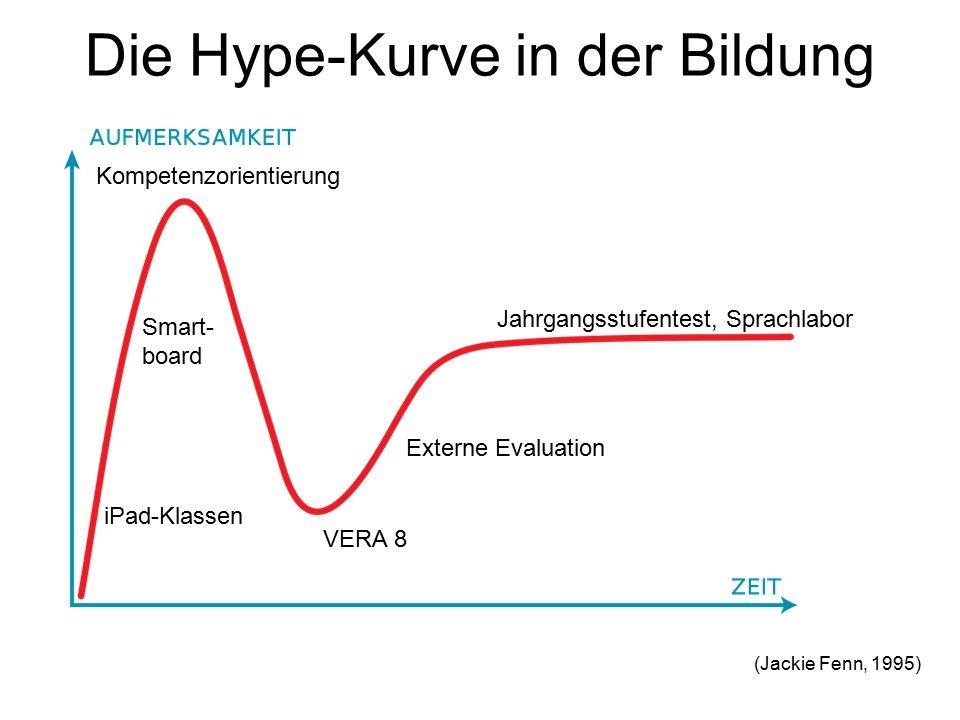 Die Hype-Kurve in der Bildung Kompetenzorientierung VERA 8 Externe Evaluation Jahrgangsstufentest, Sprachlabor (Jackie Fenn, 1995) Smart- board iPad-K