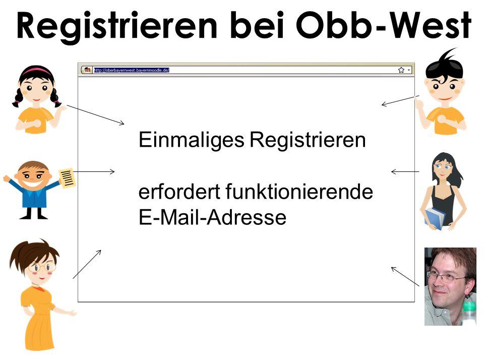 Registrieren bei Obb-West Einmaliges Registrieren erfordert funktionierende E-Mail-Adresse