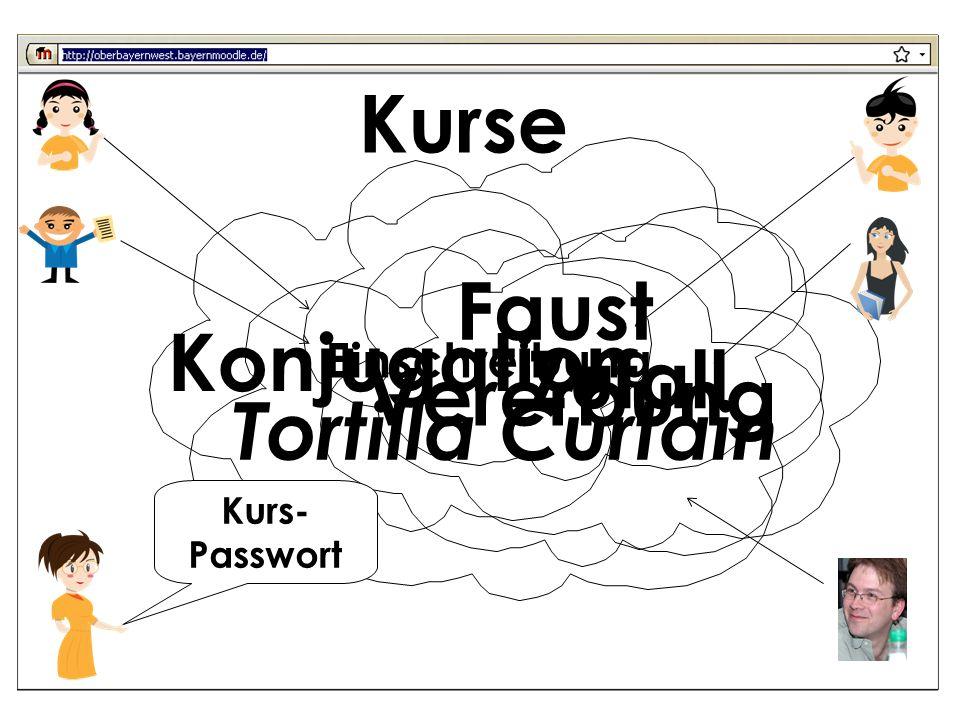 Kurse Faust Vererbung Zufall Konjugation Tortilla Curtain Einschreibung Kurs- Passwort