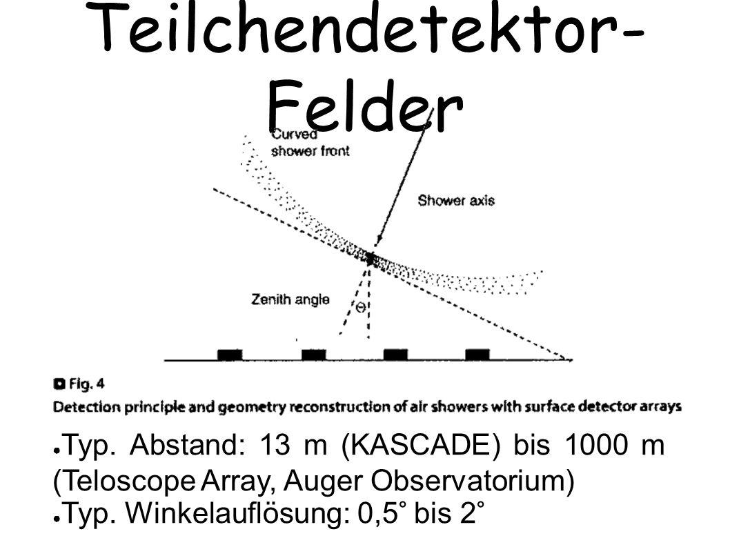 Teilchendetektor- Felder ● Typ.