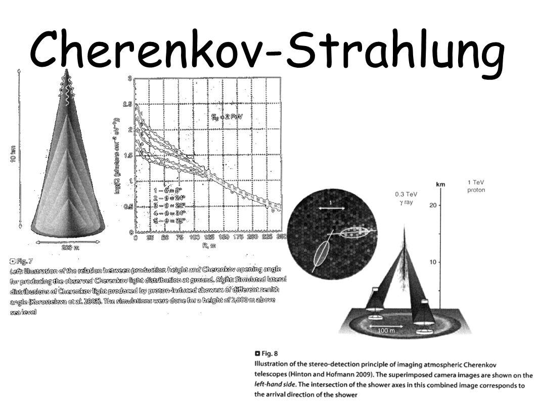 Cherenkov-Strahlung