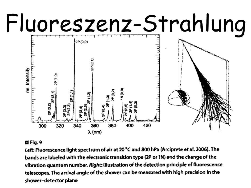 Fluoreszenz-Strahlung