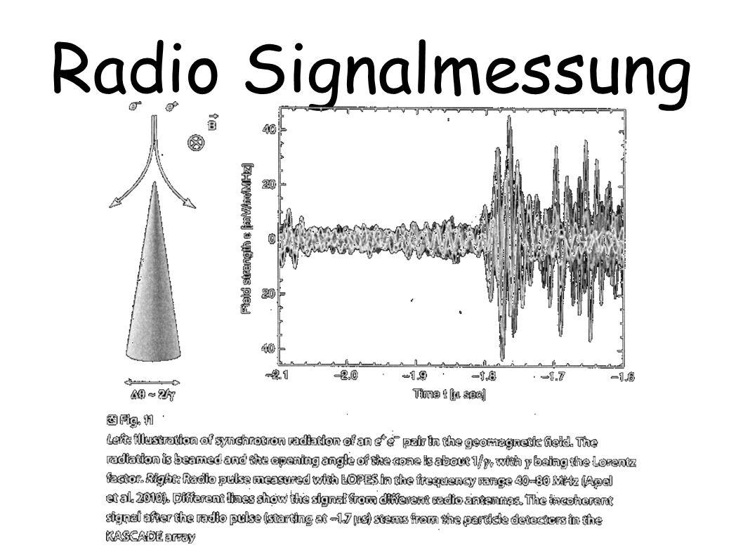 Radio Signalmessung