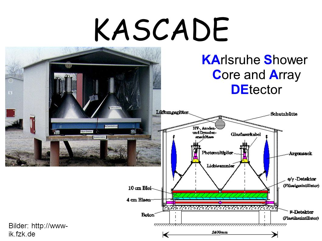 KASCADE KArlsruhe Shower Core and Array DEtector Bilder: http://www- ik.fzk.de