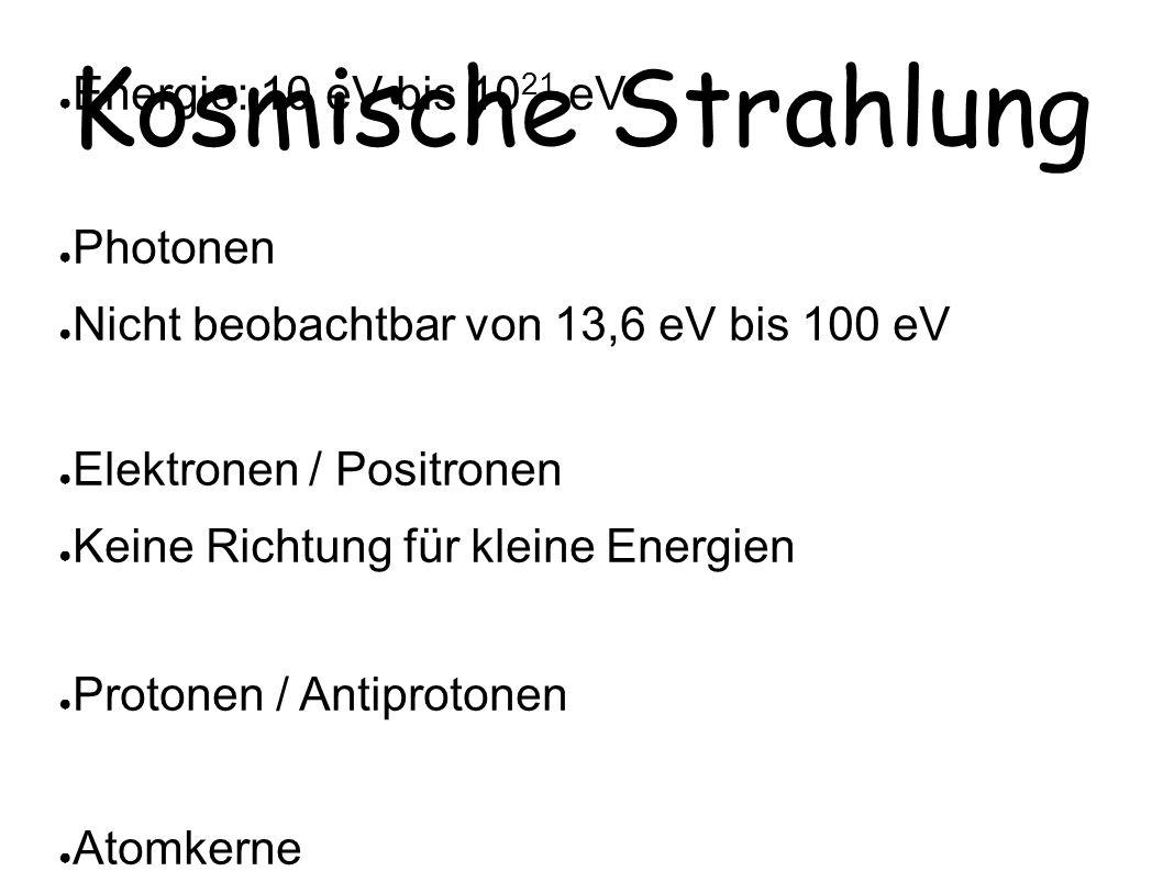 ● Energie: 10 eV bis 10 21 eV ● Photonen ● Nicht beobachtbar von 13,6 eV bis 100 eV ● Elektronen / Positronen ● Keine Richtung für kleine Energien ● Protonen / Antiprotonen ● Atomkerne ● Keine Antikerne schwerer als Tritium