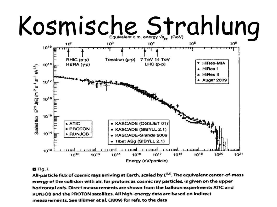 Chandra Ein Röntgenspektromet er