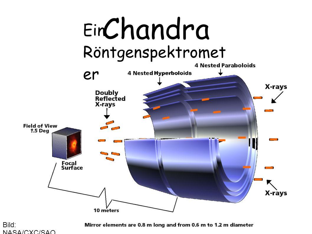 Chandra Ein Röntgenspektromet er Bild: NASA/CXC/SAO