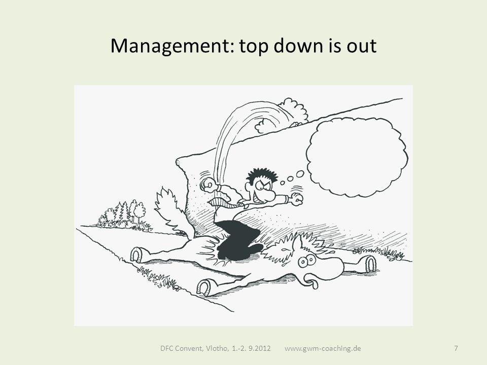 Management: top down is out DFC Convent, Vlotho, 1.-2. 9.2012 www.gwm-coaching.de7