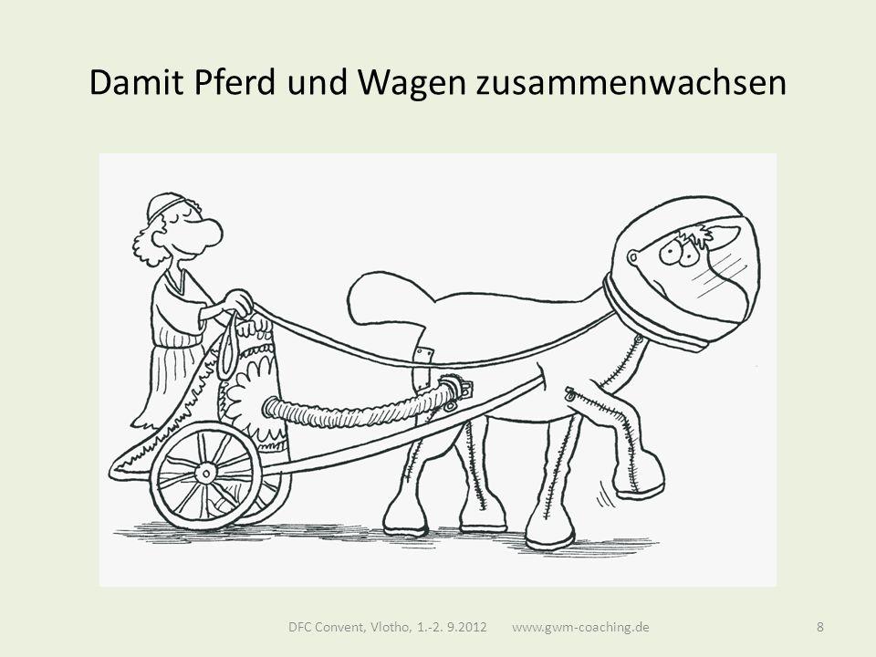 Damit Pferd und Wagen zusammenwachsen DFC Convent, Vlotho, 1.-2. 9.2012 www.gwm-coaching.de8