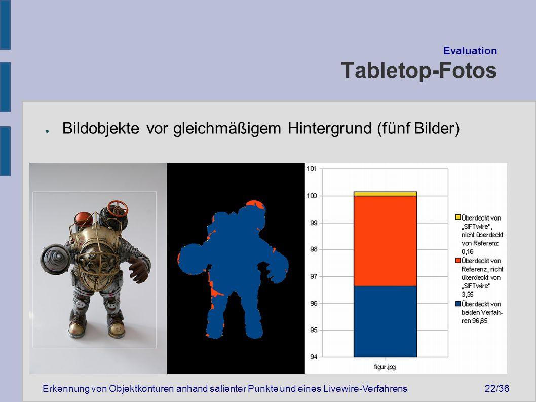 Erkennung von Objektkonturen anhand salienter Punkte und eines Livewire-Verfahrens22/36 Evaluation Tabletop-Fotos ● Bildobjekte vor gleichmäßigem Hintergrund (fünf Bilder)