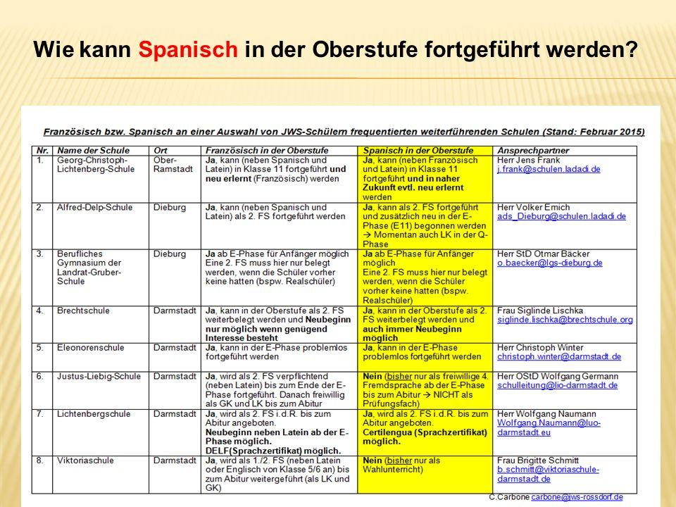 Wie kann Spanisch in der Oberstufe fortgeführt werden?