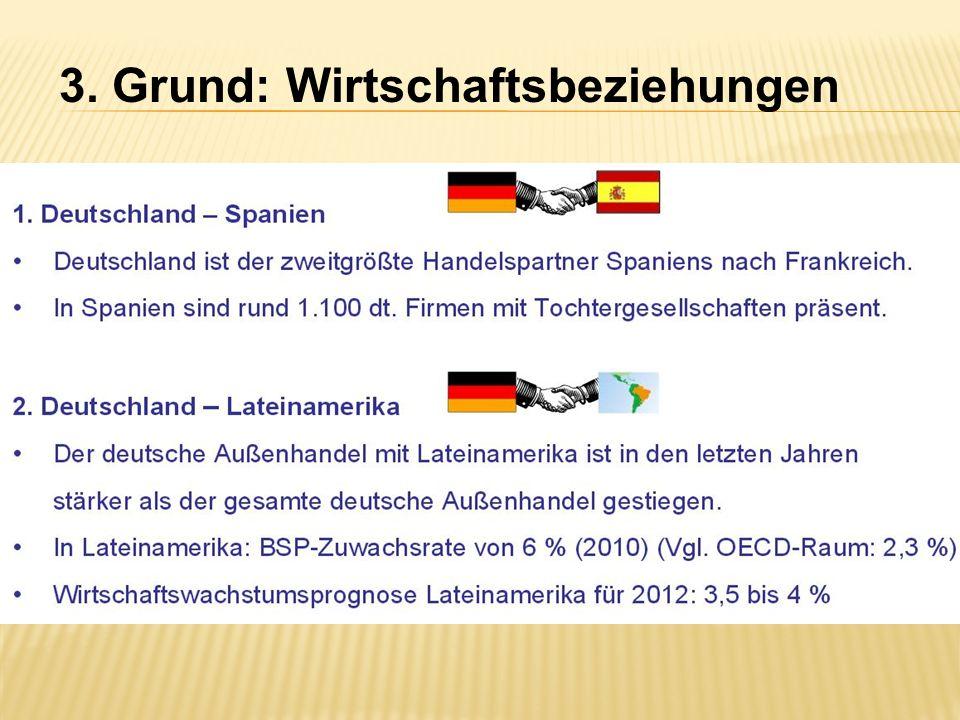 """ Autor: Christian Carbone  Quellen: - Klett-Verlag: """"Spanisch ist Trumpf http://www2.klett.de/sixcms/media.php/71/1674889/Spanisch_ist_Trumpf_online.pdf - Klett-Verlag: Lehrwerk """"Vamos adelante www.weltsprachen.net  Marken bzw."""
