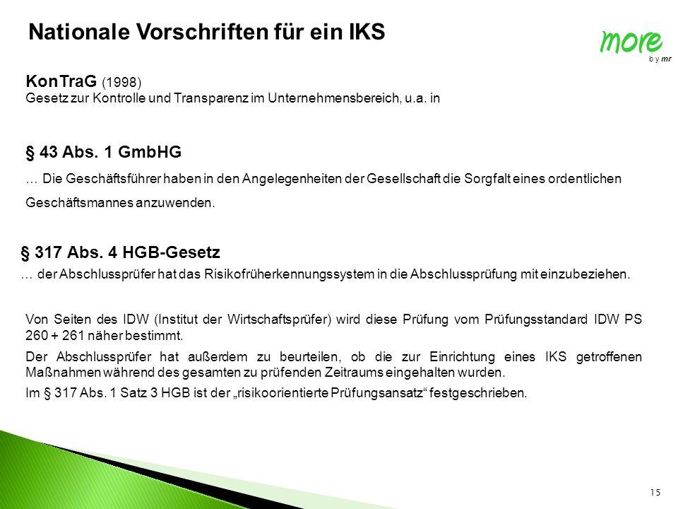 15 more b y mr Nationale Vorschriften für ein IKS § 43 Abs. 1 GmbHG … Die Geschäftsführer haben in den Angelegenheiten der Gesellschaft die Sorgfalt e