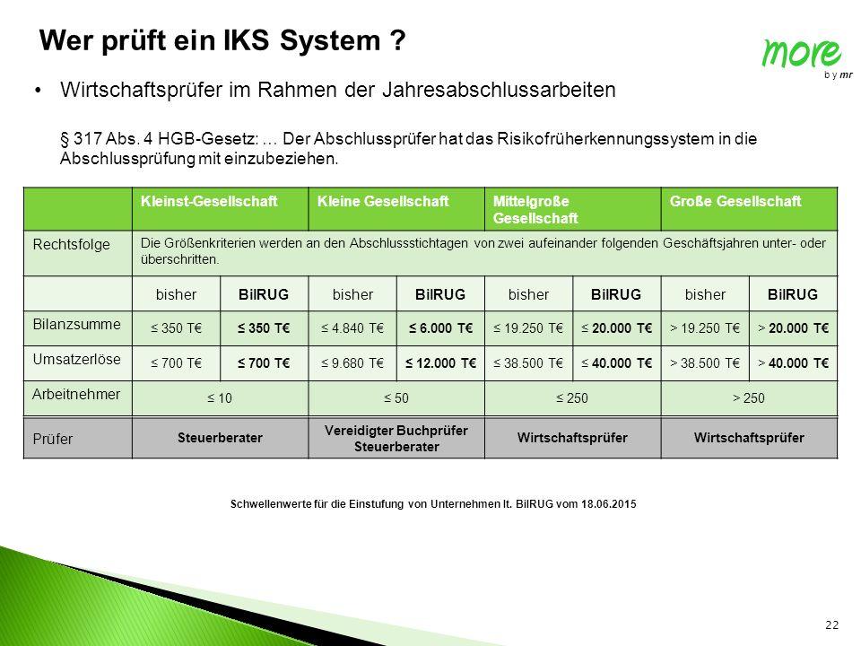 22 more b y mr Wer prüft ein IKS System ? Wirtschaftsprüfer im Rahmen der Jahresabschlussarbeiten § 317 Abs. 4 HGB-Gesetz: … Der Abschlussprüfer hat d