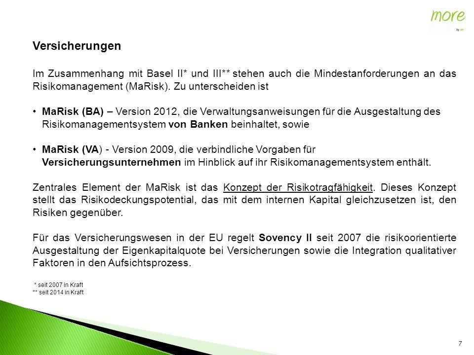 7 Versicherungen Im Zusammenhang mit Basel II* und III** stehen auch die Mindestanforderungen an das Risikomanagement (MaRisk). Zu unterscheiden ist M