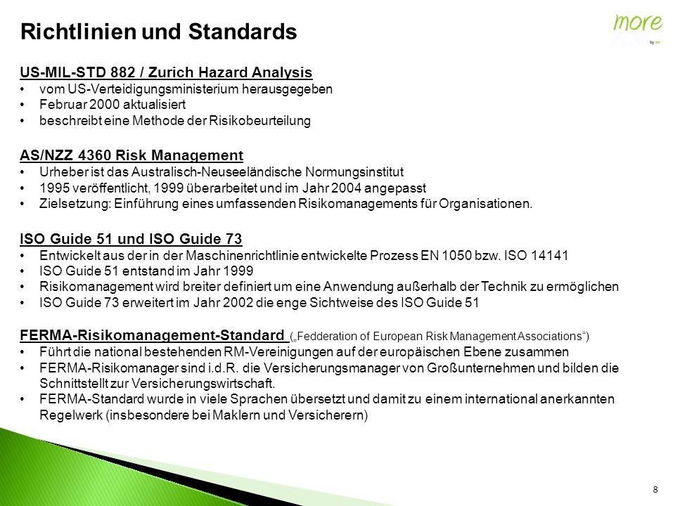 8 Richtlinien und Standards US-MIL-STD 882 / Zurich Hazard Analysis vom US-Verteidigungsministerium herausgegeben Februar 2000 aktualisiert beschreibt