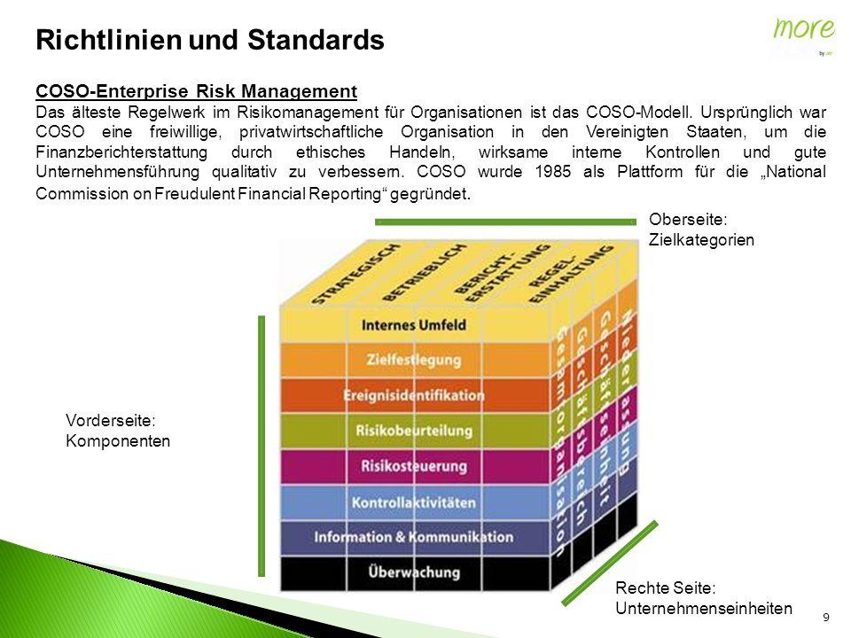 9 Richtlinien und Standards COSO-Enterprise Risk Management Das älteste Regelwerk im Risikomanagement für Organisationen ist das COSO-Modell. Ursprüng