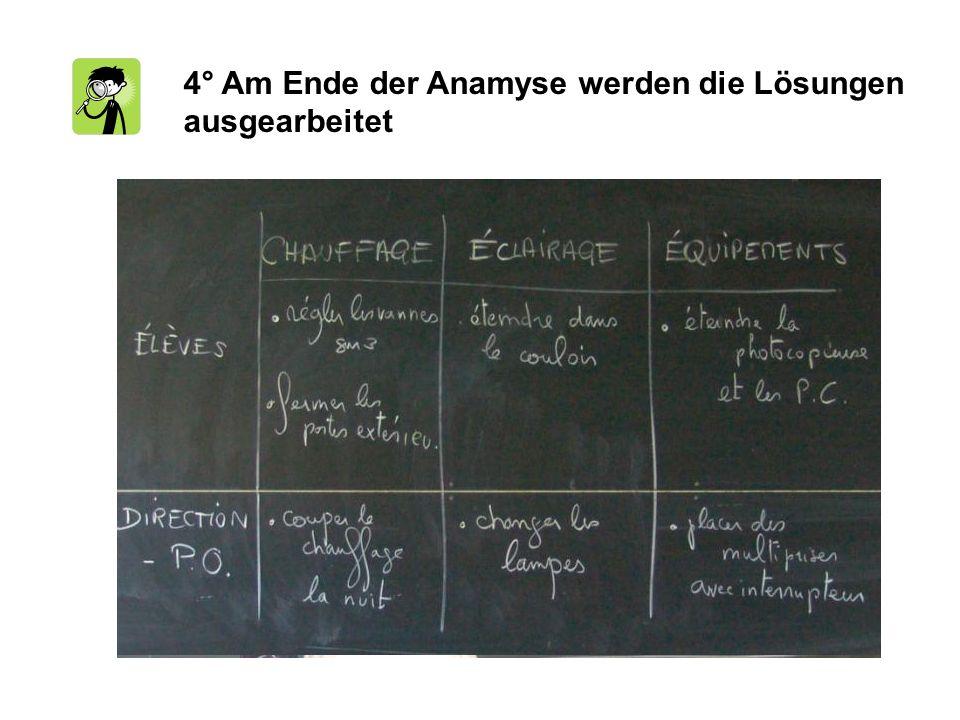4° Am Ende der Anamyse werden die Lösungen ausgearbeitet