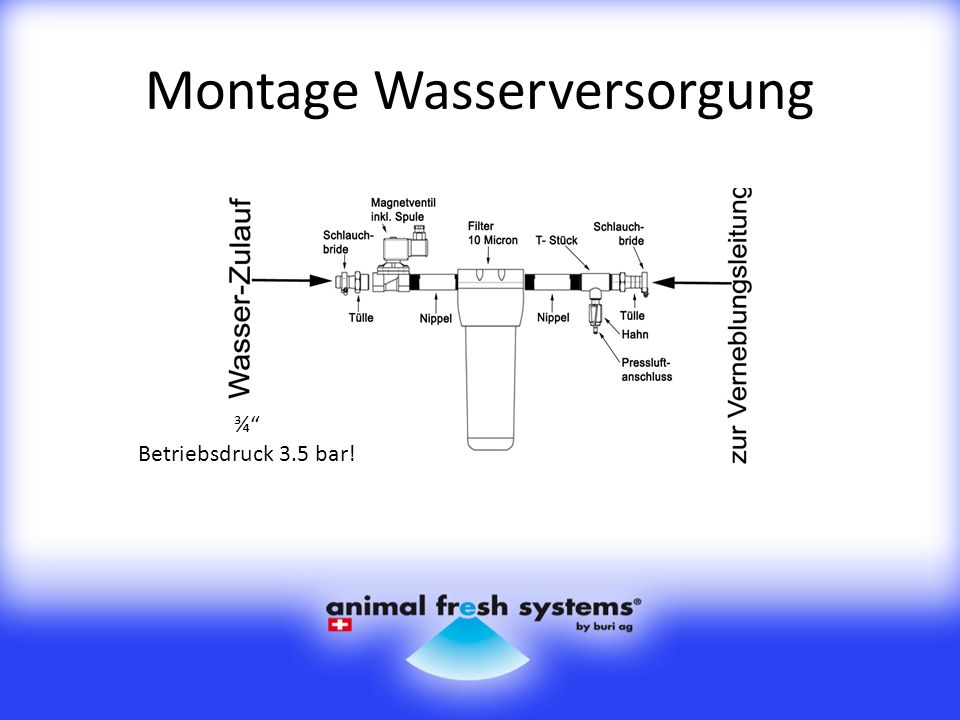 Montage Wasserversorgung ¾ Betriebsdruck 3.5 bar!