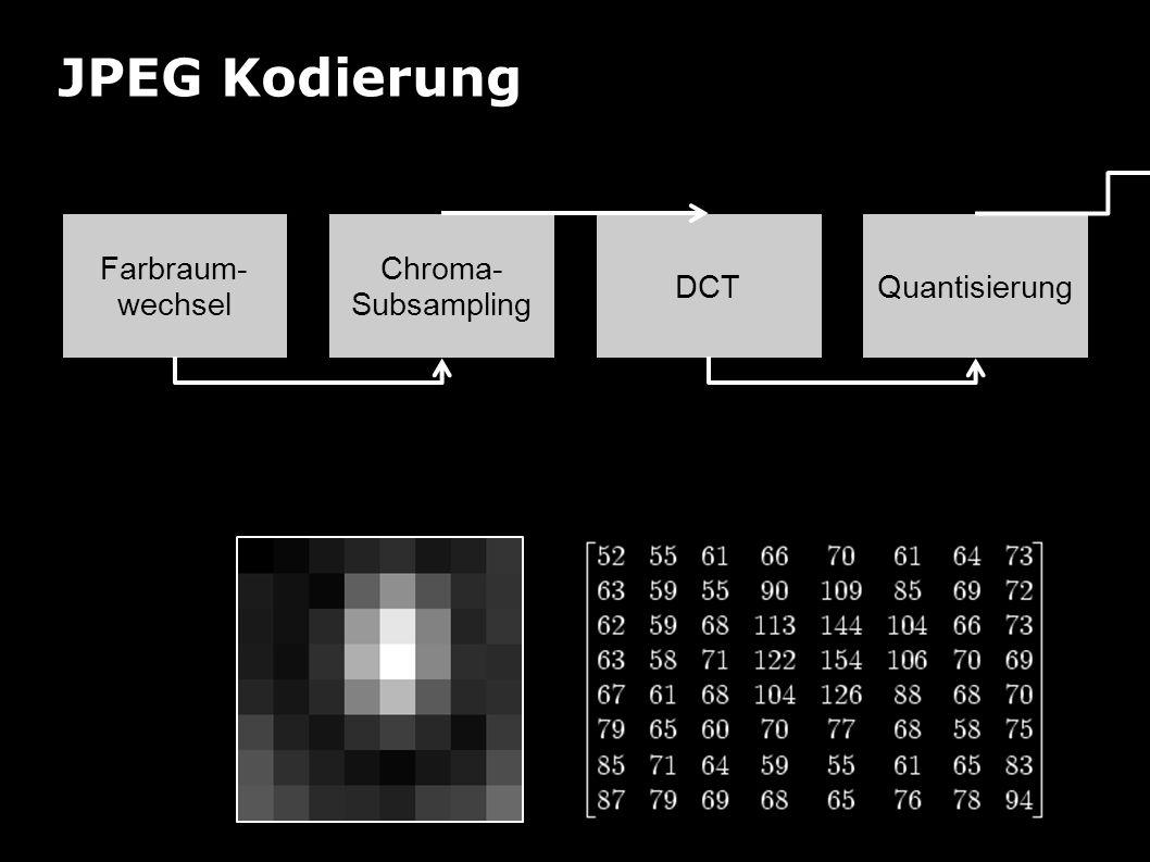 JPEG Kodierung Farbraum- wechsel Chroma- Subsampling DCTQuantisierung Beispie l 8x8 Pixel Segment ZigZag Huffmann
