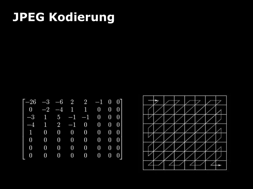 JPEG Kodierung Beispiel Run Length Encoding  Zigzag- Kodierung