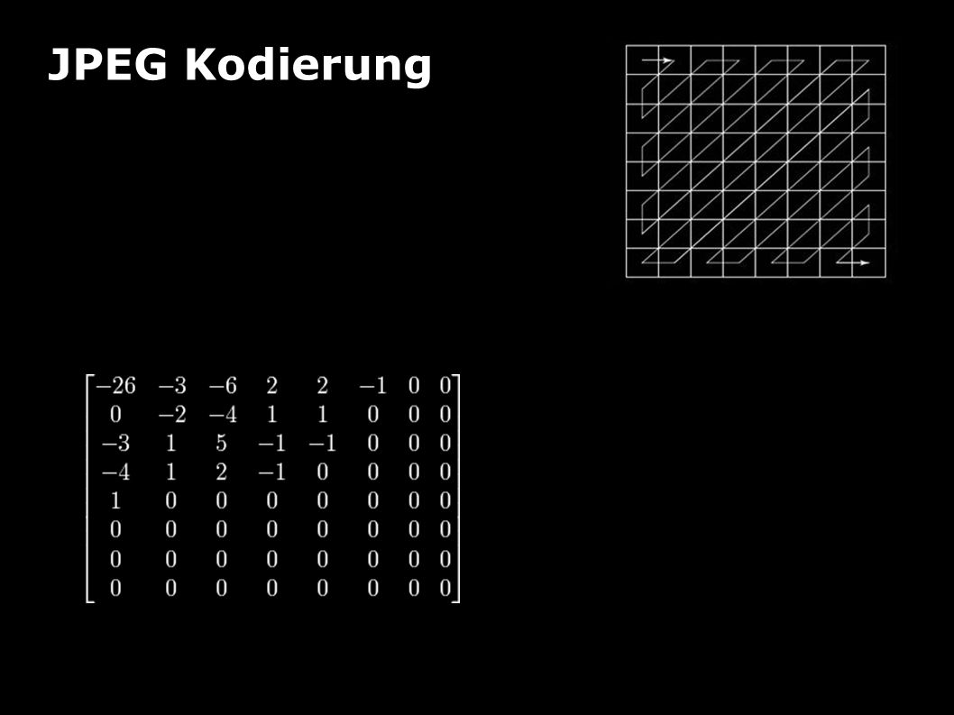 JPEG Kodierung Beispiel Run Length Encoding  Zigzag-Kodierung  Huffmann- Kodierung -26 -3 0 -3 -2 -6 2 -4 1 -4 1 1 5 1 2 -1 1 -1 2 0 0 0 0 0-1 -1 0 0 0 0 0 0 0 0 0 0 0 0 0 0 0 0 0 0 0 0 0 0 0 0 0 0 0