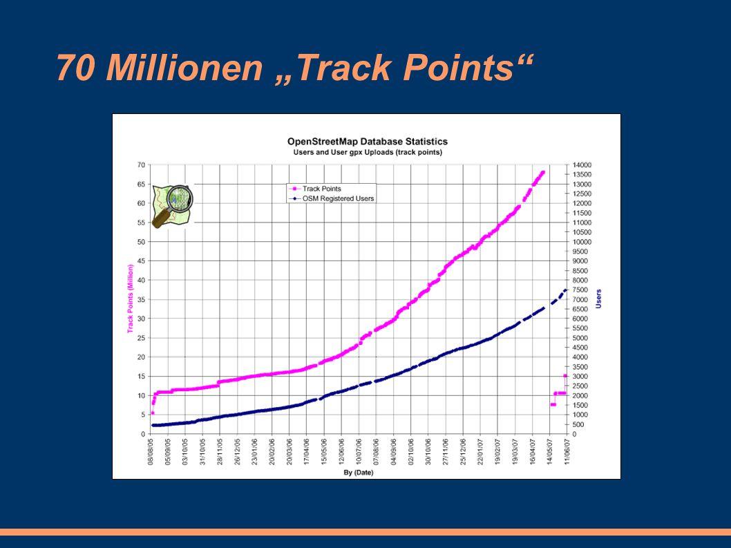"70 Millionen ""Track Points"