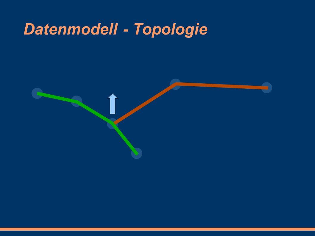 Datenmodell - Topologie