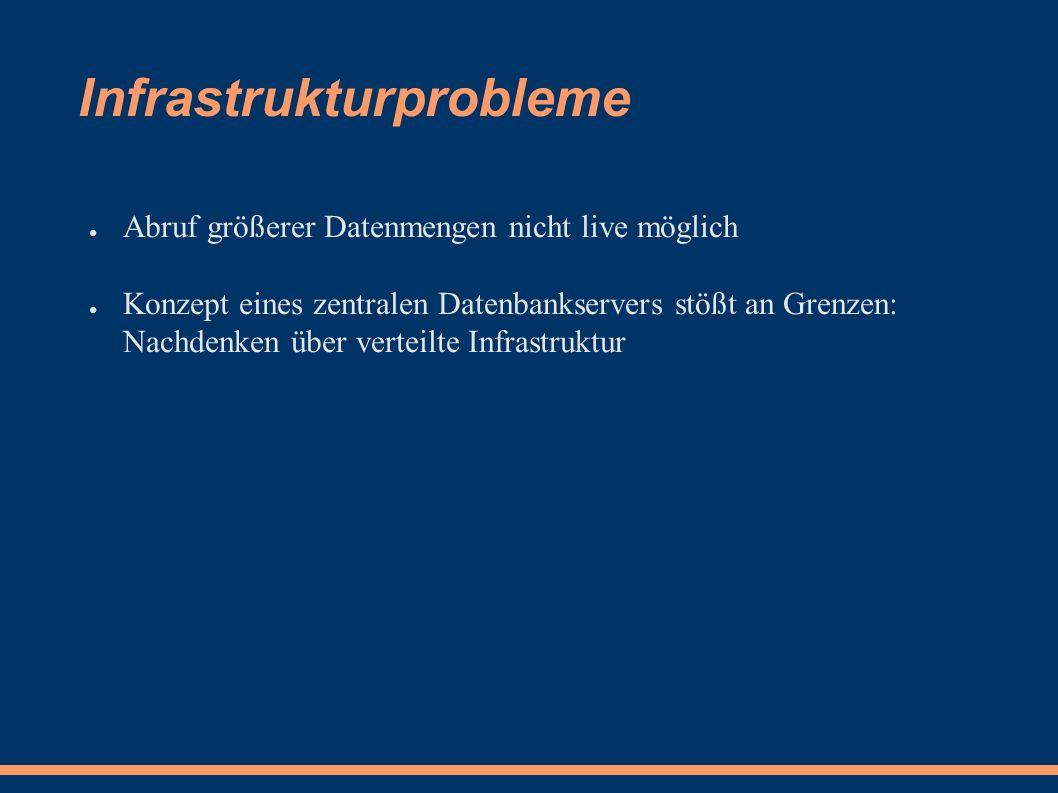 Infrastrukturprobleme ● Abruf größerer Datenmengen nicht live möglich ● Konzept eines zentralen Datenbankservers stößt an Grenzen: Nachdenken über verteilte Infrastruktur
