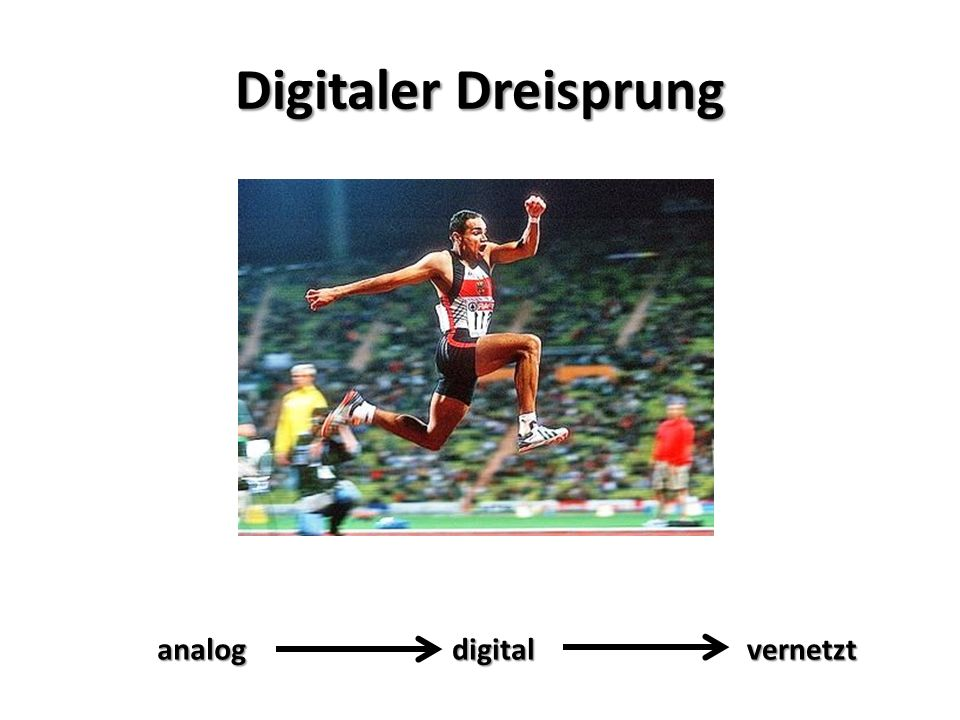 Digitaler Dreisprung analogdigitalvernetzt
