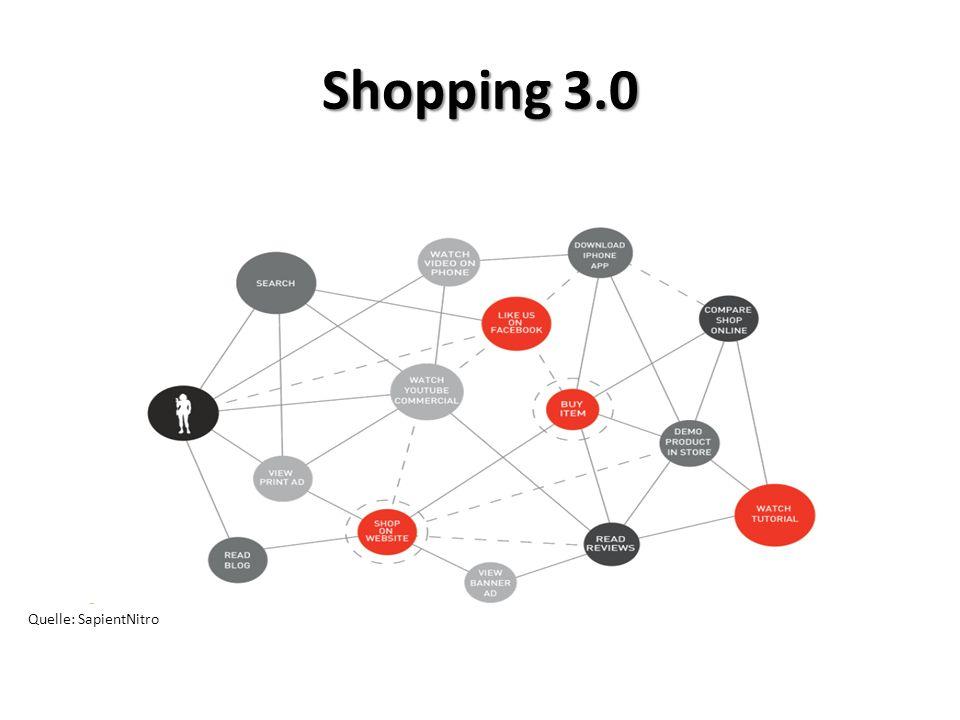 Quelle: SapientNitro Shopping 3.0