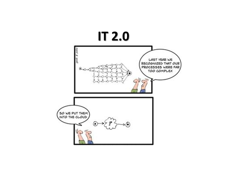 IT 2.0