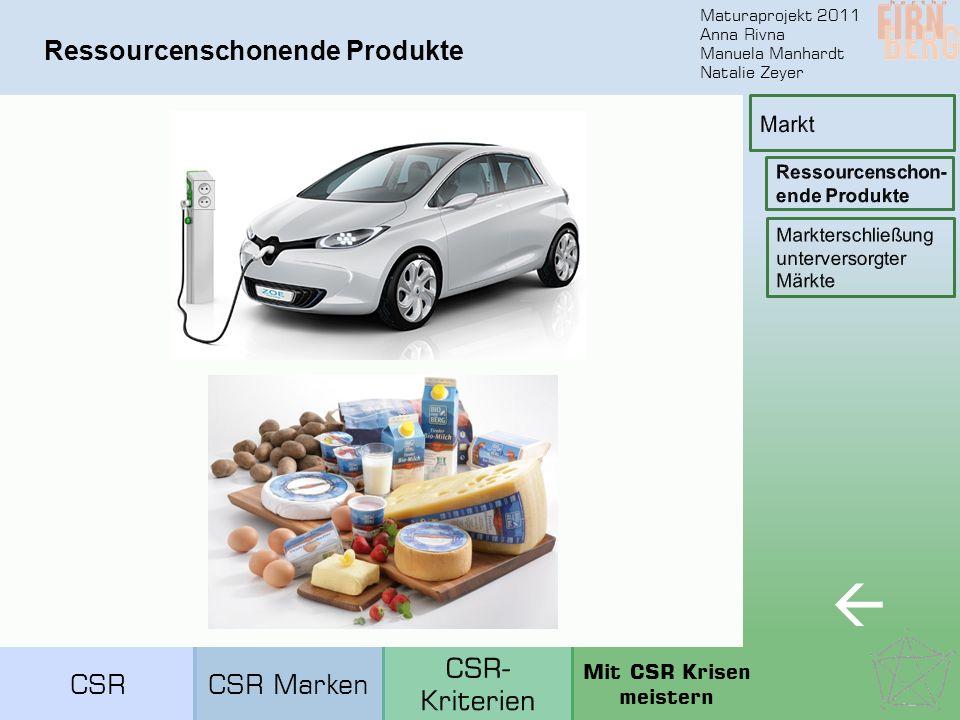 Maturaprojekt 2011 Anna Rivna Manuela Manhardt Natalie Zeyer Ressourcenschonende Produkte  CSRCSR Marken Mit CSR Krisen meistern