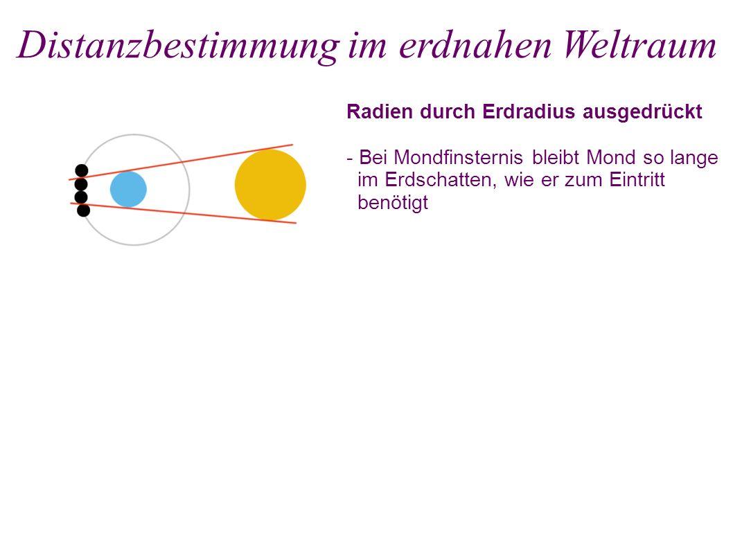 Radien durch Erdradius ausgedrückt - Bei Mondfinsternis bleibt Mond so lange im Erdschatten, wie er zum Eintritt benötigt Distanzbestimmung im erdnahen Weltraum