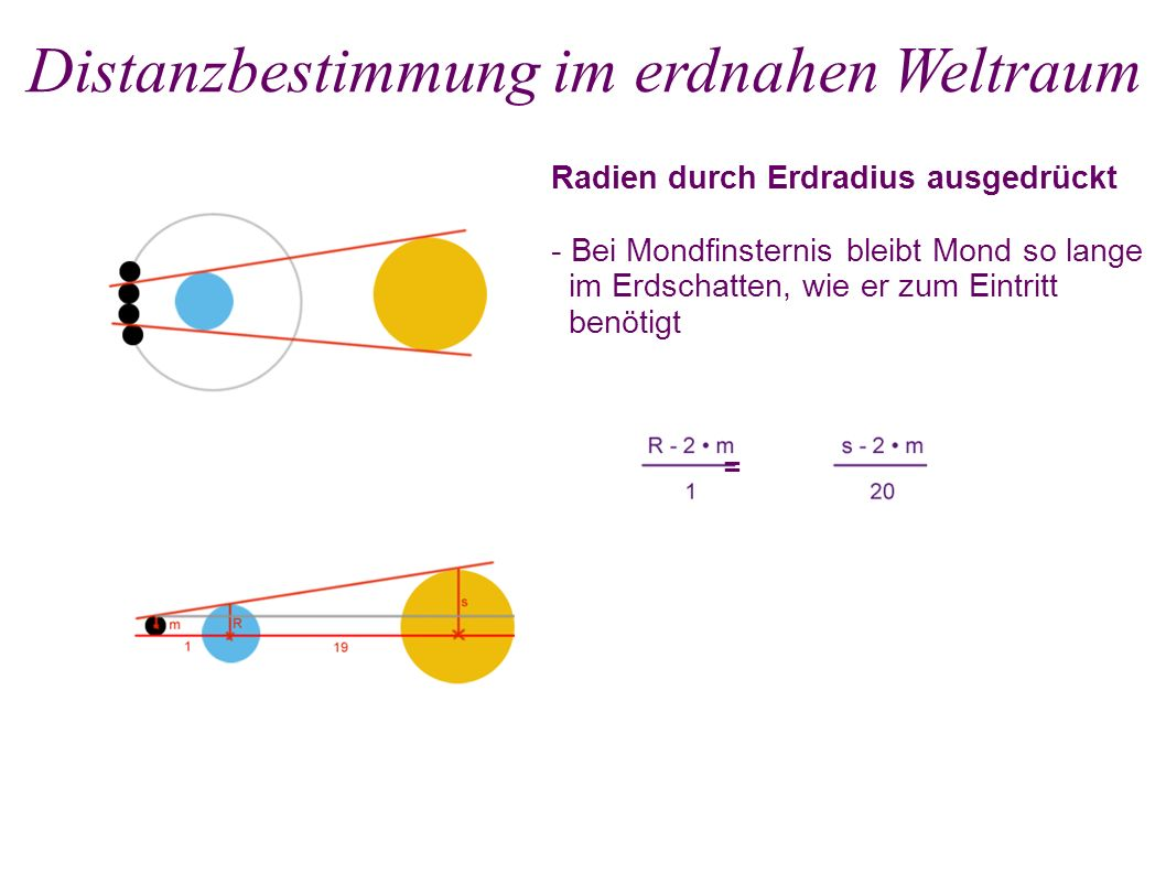 Radien durch Erdradius ausgedrückt - Bei Mondfinsternis bleibt Mond so lange im Erdschatten, wie er zum Eintritt benötigt Distanzbestimmung im erdnahen Weltraum =