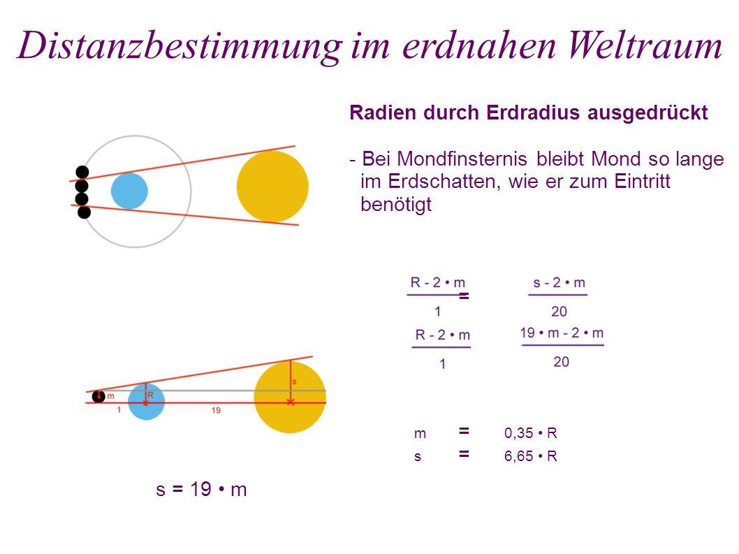 Radien durch Erdradius ausgedrückt - Bei Mondfinsternis bleibt Mond so lange im Erdschatten, wie er zum Eintritt benötigt Distanzbestimmung im erdnahen Weltraum = m = 0,35 R s = 6,65 R s = 19 m